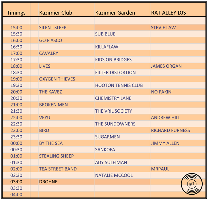 FestEVOL Timings UPDATED 9AM 9 August 2014