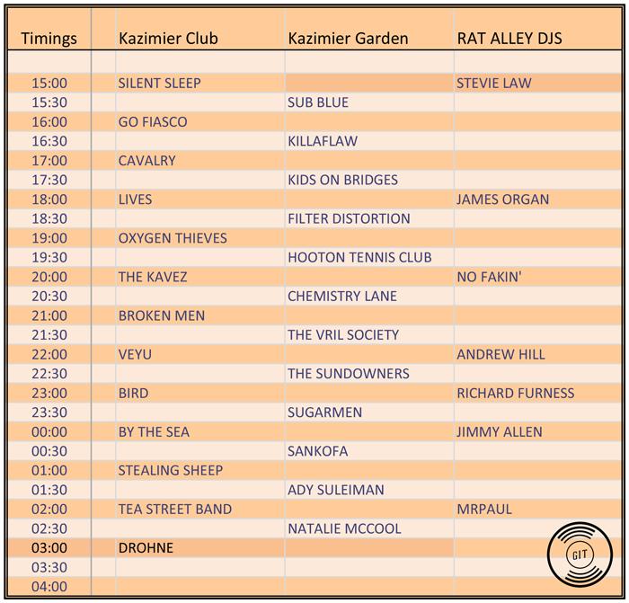 FestEVOL Timings UPDATED 9AM 9 August 2014